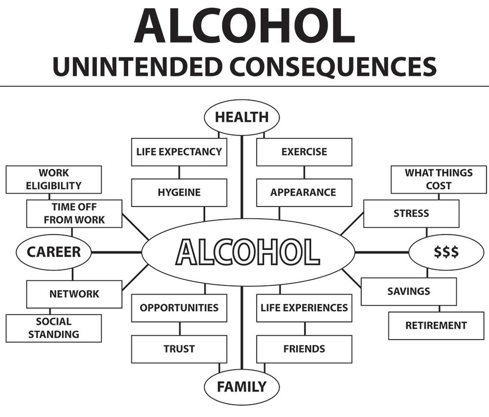 IDEA-AlcoholSheet